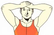 Boyun Egzersizleri Resimli Anlatım