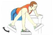 Omuz Egzersizleri Resimli Anlatım